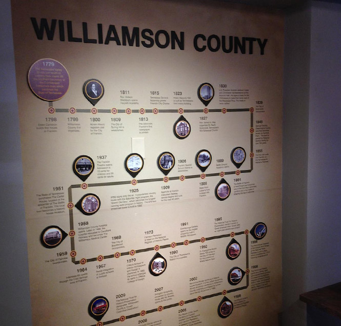 Williamson County TN wall wrap